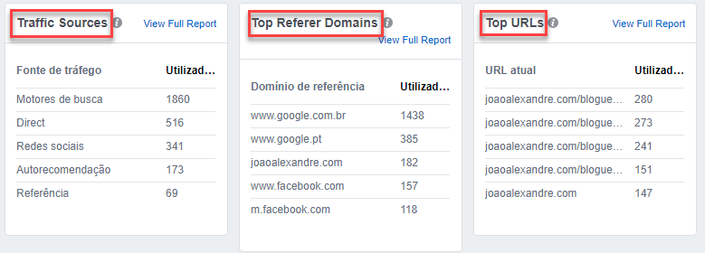 Traffic sources, top referrers e top urls